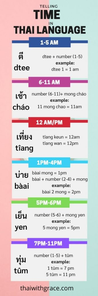 how to tell time in Thai - time pattern