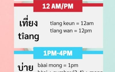 How to tell time in Thai – Everything you need to know