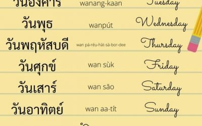 How to say the days of the week in Thai