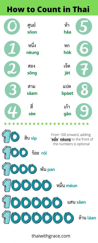 how to count in Thai
