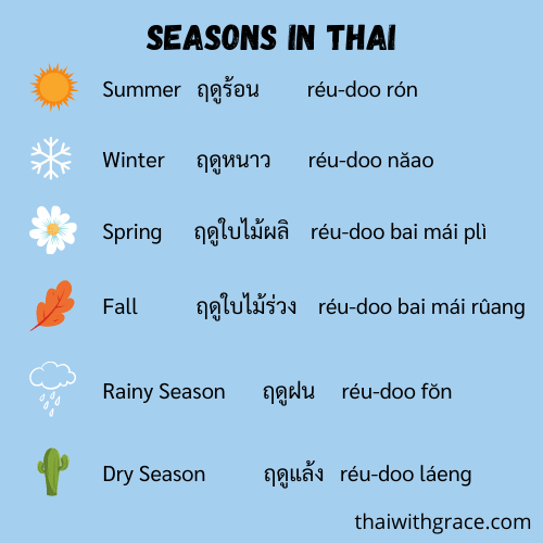 Seasons in Thai - Infographic