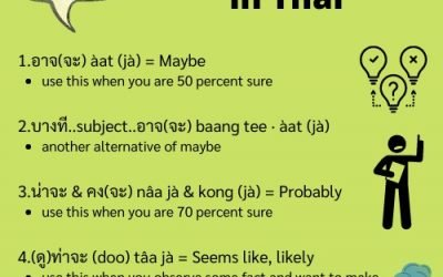 How to show uncertainty in Thai with words like maybe, probably