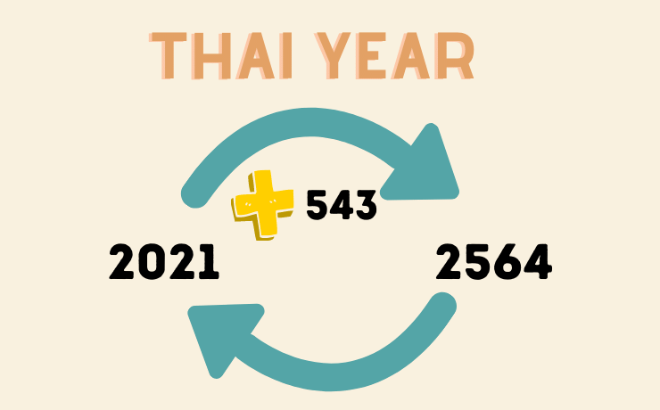 How to convert Thai year to regular (Gregorian calendar) year